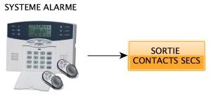 3-centrale-sorties-contacts-secs