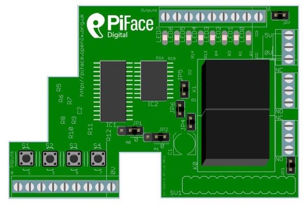 3-connectiques-piface