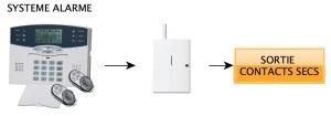 sorties à contacts secs sur module d'extension
